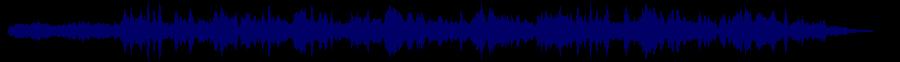 waveform of track #47131