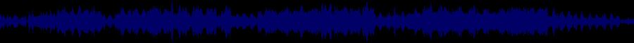 waveform of track #47159