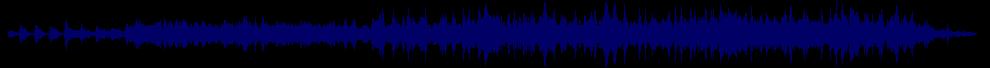 waveform of track #47170