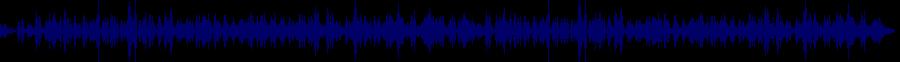 waveform of track #47176