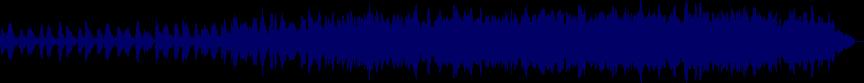 waveform of track #47182