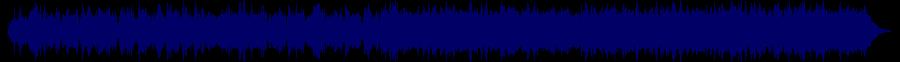 waveform of track #47195