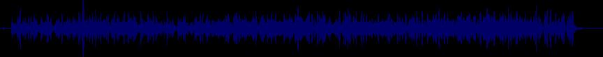 waveform of track #47206
