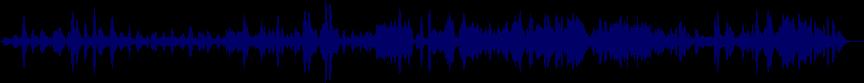 waveform of track #47207
