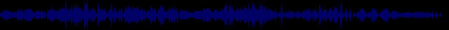 waveform of track #47215