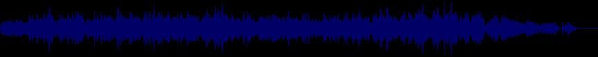 waveform of track #47217