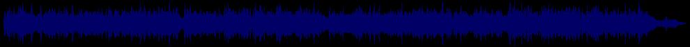 waveform of track #47283