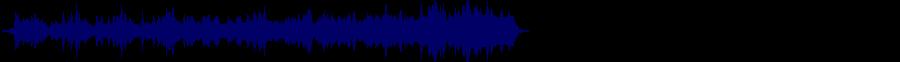 waveform of track #47286