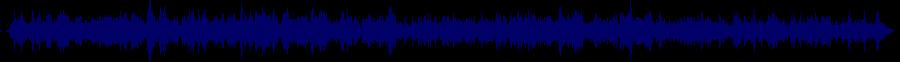 waveform of track #47288
