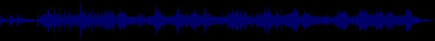 waveform of track #47289