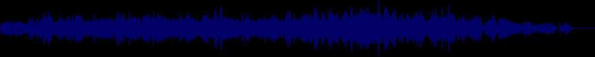 waveform of track #47294