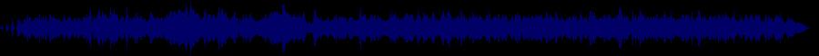 waveform of track #47299