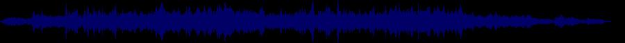 waveform of track #47319