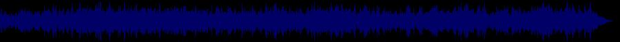 waveform of track #47332
