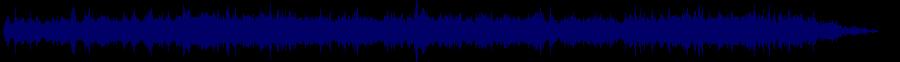waveform of track #47346