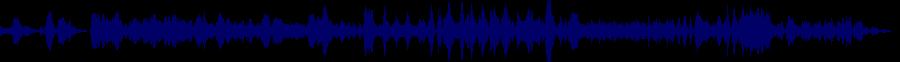 waveform of track #47371