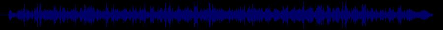 waveform of track #47383