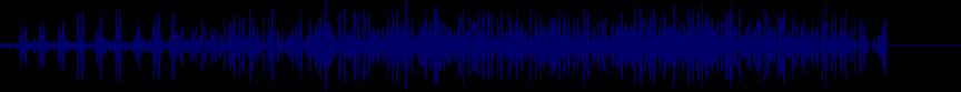 waveform of track #47407
