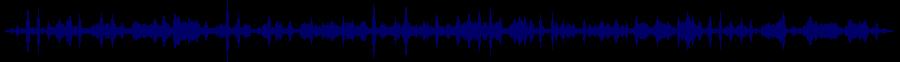 waveform of track #47414