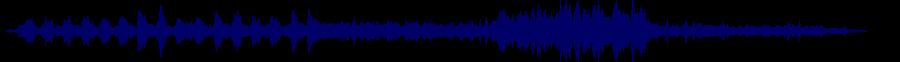 waveform of track #47418