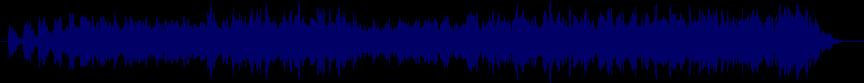 waveform of track #47423