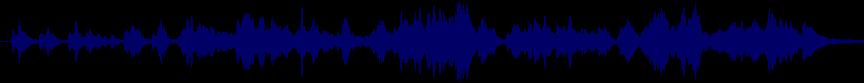 waveform of track #47434