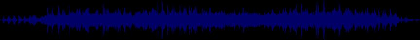 waveform of track #47477