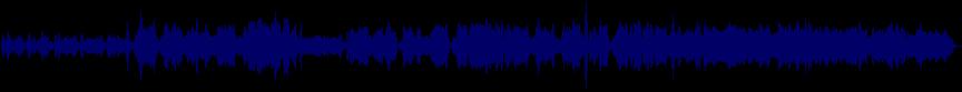waveform of track #47495