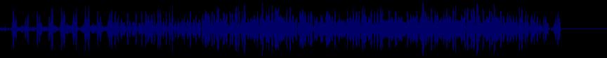 waveform of track #47520