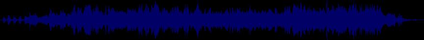 waveform of track #47537