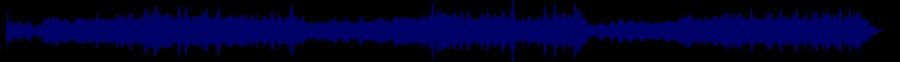 waveform of track #47551
