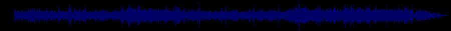 waveform of track #47553