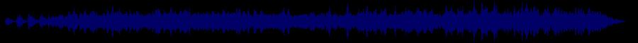 waveform of track #47562
