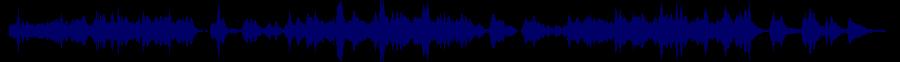 waveform of track #47566