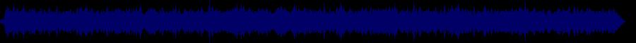 waveform of track #47577