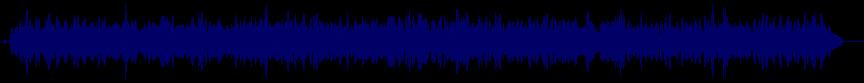 waveform of track #47591