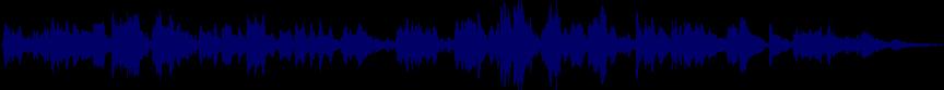 waveform of track #47595