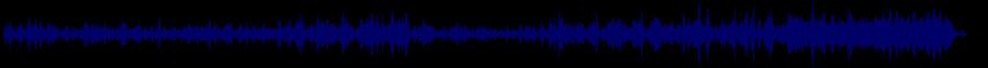 waveform of track #47598