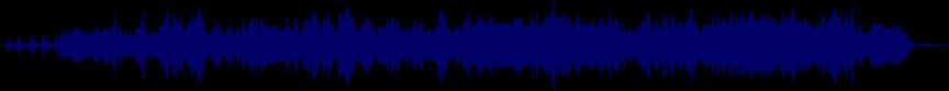 waveform of track #47608