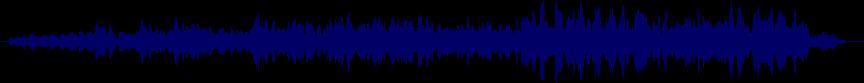 waveform of track #47623