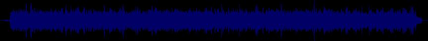 waveform of track #47628