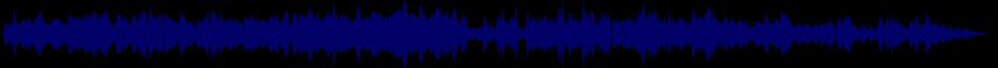 waveform of track #47635