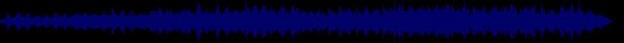 waveform of track #47636