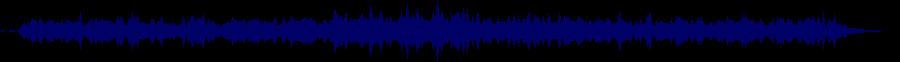 waveform of track #47637