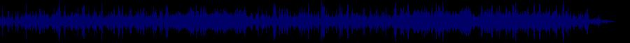 waveform of track #47638