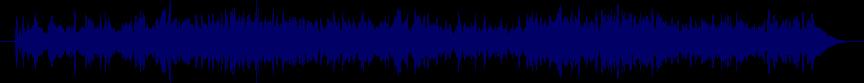 waveform of track #47639