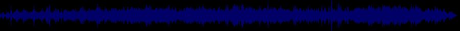 waveform of track #47653