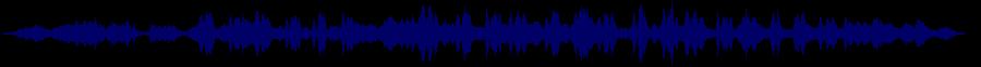 waveform of track #47671
