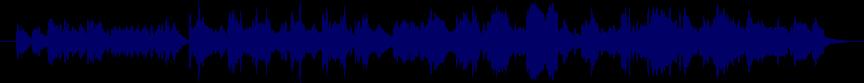 waveform of track #47697