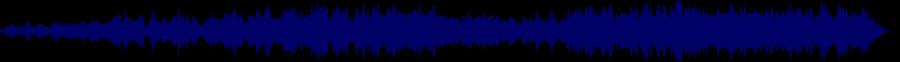 waveform of track #47701